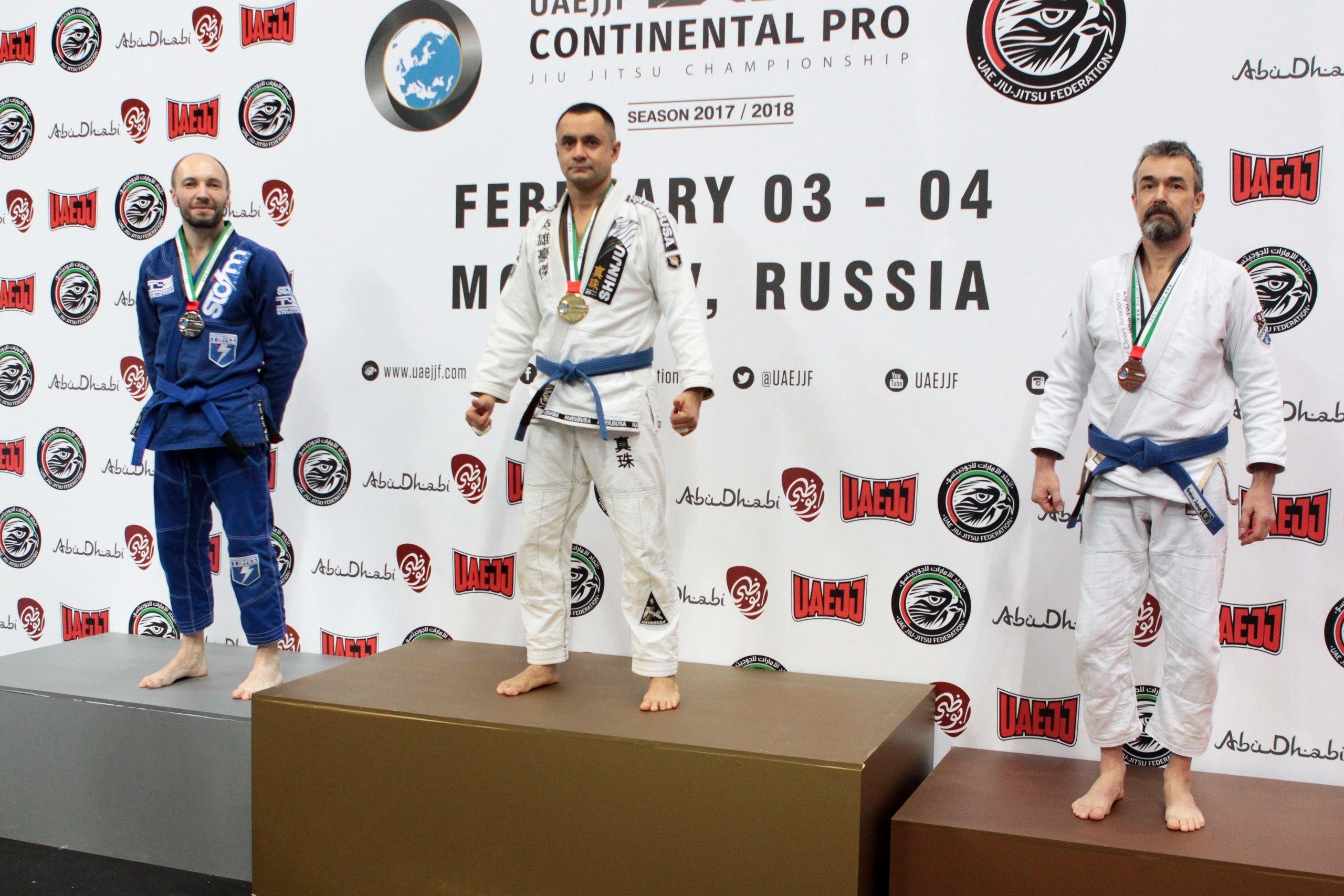 чемпионат Европы UAEJJF 2018